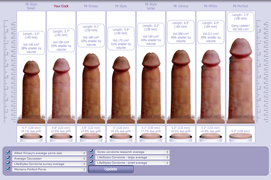 Illustraions of penis sizes